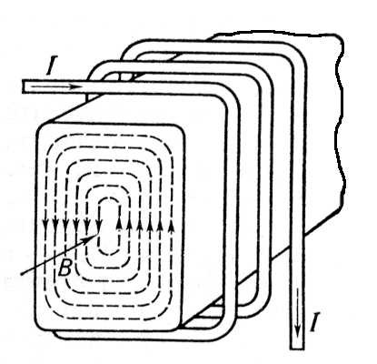 Вихровий струм скін-ефекти реферат