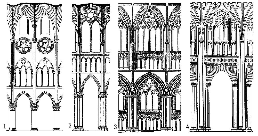 Эволюция интерьера готического