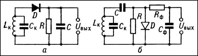 Балансная схема фазового