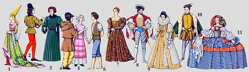 Європейський одяг 15 — 17 вв зображення