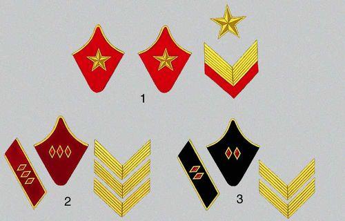 Знаки відмінності введені 3 грудня 1935