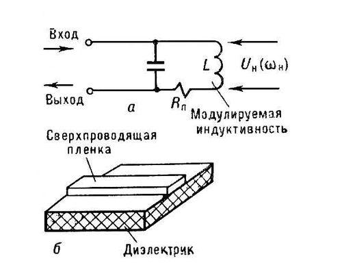 Рис. 2. а — схема
