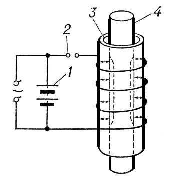 Схема электромагнитной