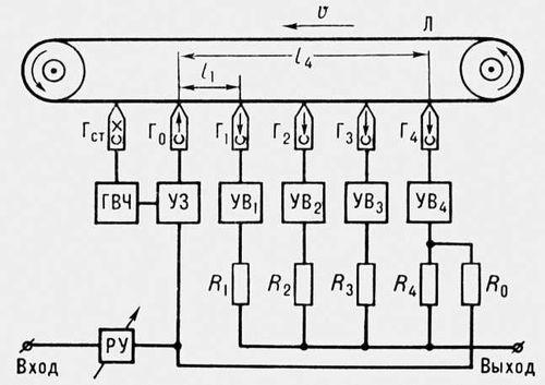 Магнитный ревербератор (схема)