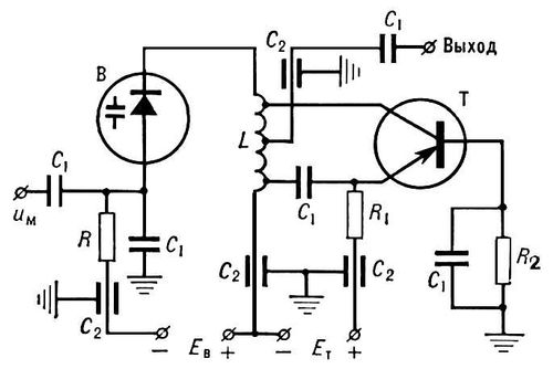 модуляторы: а — базовый;
