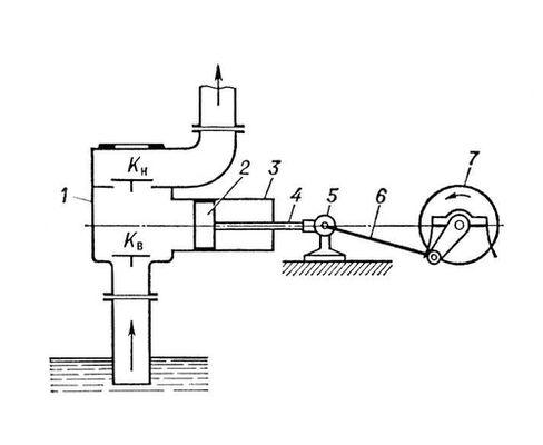 Схема циркуляционного насоса отопления фото 914