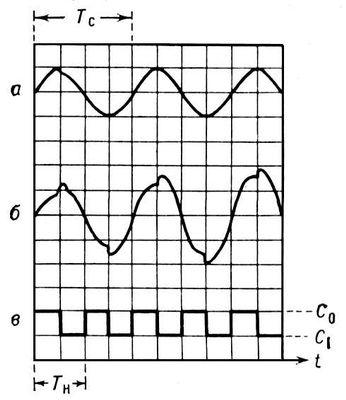 Схема двухконтурного