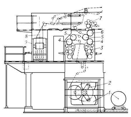 Схемы построения печатных