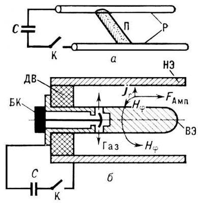 Схема плазменного ускорителя с