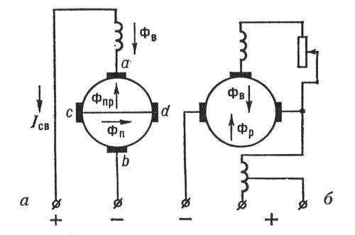 Схема сварочного генератора: а