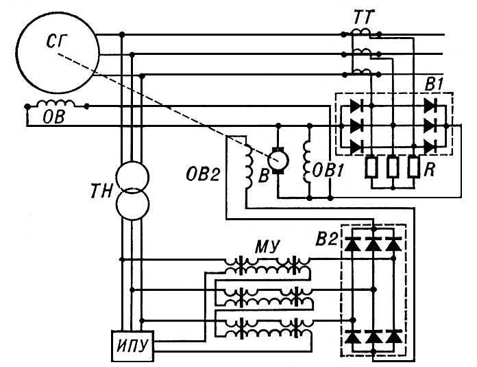 Синхронный генератор (схема)