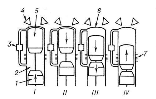 Схема двигателя внешнего
