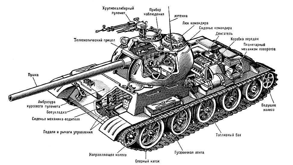 Танк Т-54 (компоновочная