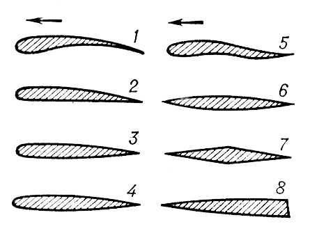 Подъемная Сила Крыла Реферат aqua program подъемная сила крыла реферат подъемная сила крыла реферат