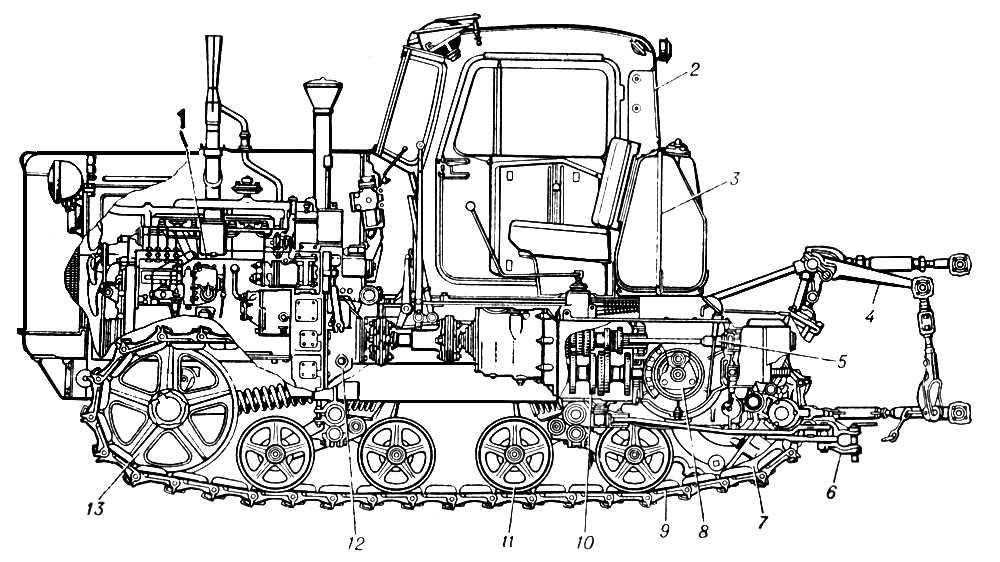 Бульдозер т-130 и Трактор т-130. Продажа тракторов и.