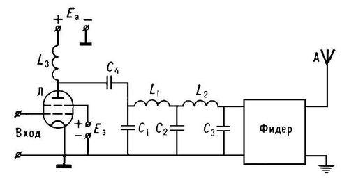 Структурна схема підсилювача