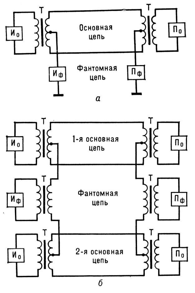 Фантомные цепи (электрические