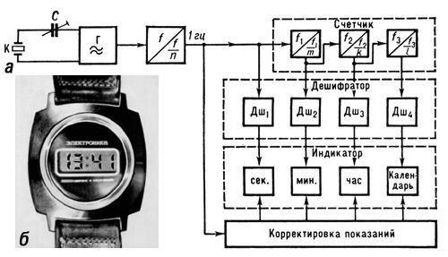 Кварцевий наручний годинник з